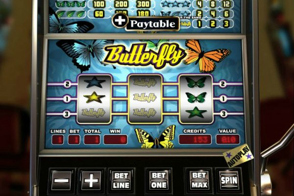 Best Online Casinos At The US